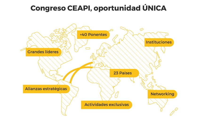 El futuro económico de Iberoamérica,  protagonista del próximo Congreso Empresarial de CEAPI en Madrid